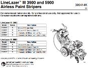 LineLazer II 3900