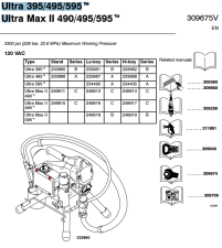 490 UltraMax II PC Parts