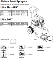 695 Ultimate MX Parts