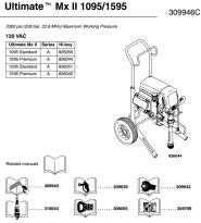 1595 MX II Parts