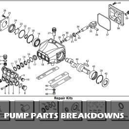 Pump Parts Breakdowns