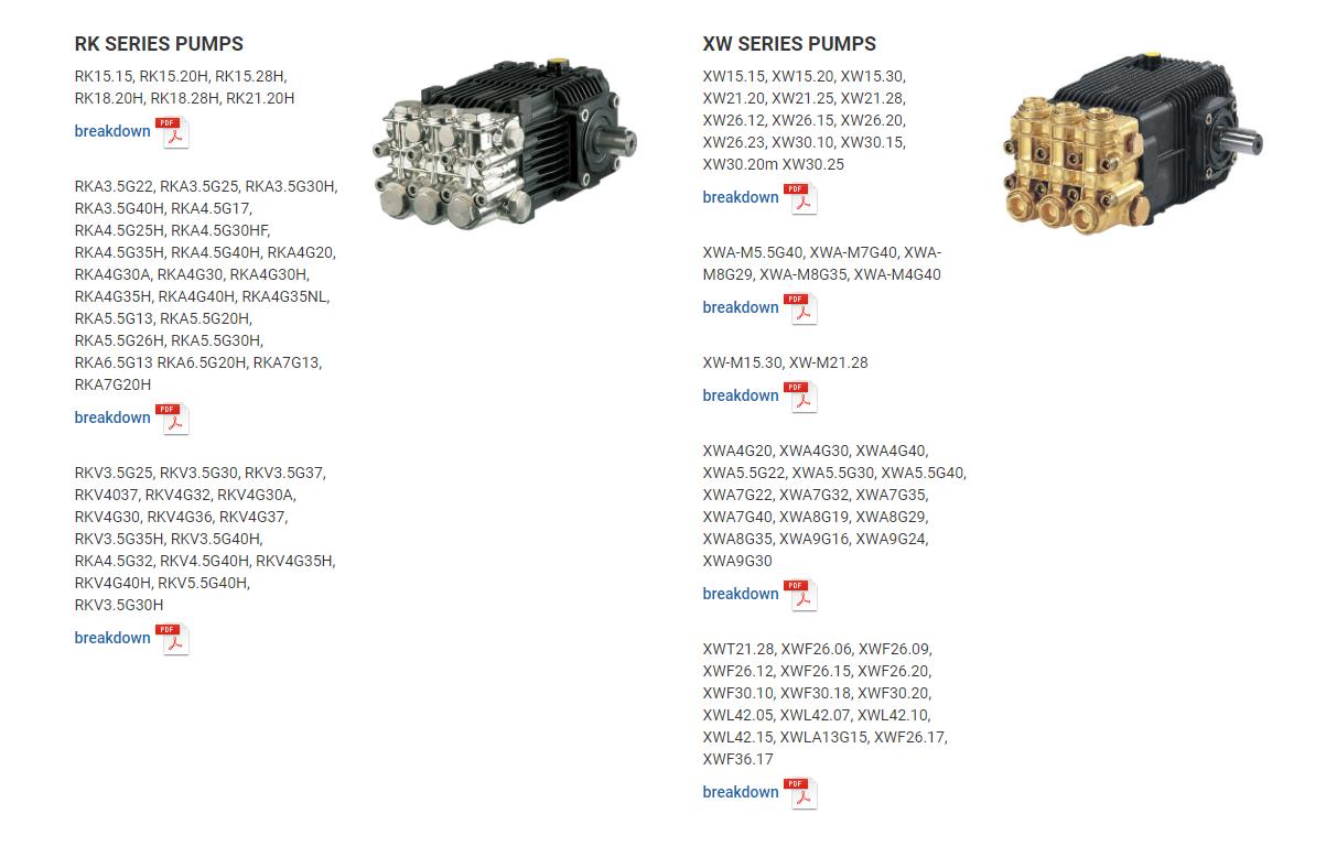 AR Pump Breakdowns - American Airless Online