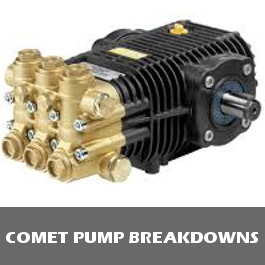 Comet Pumps Parts Breakdowns