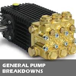 General Pump Parts Breakdowns