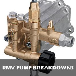 RMV Pump Parts