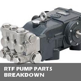 RTF Pump Parts Breakdown