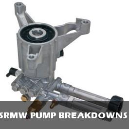 SRMW Pump Parts
