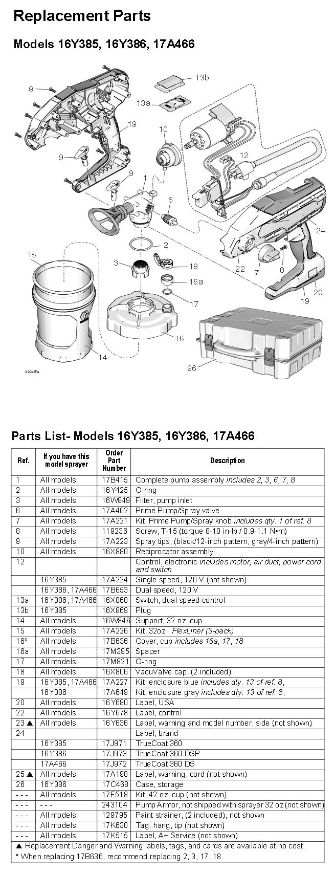 Graco Truecoat 360 Vsp Parts Diagram